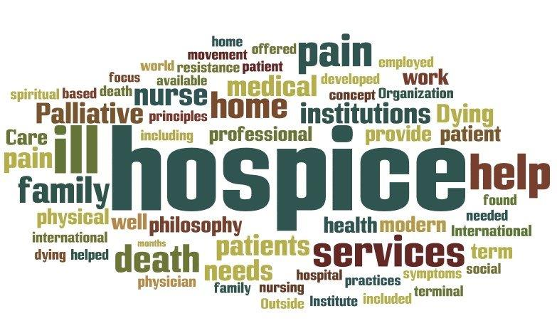 Four Levels of Hospice Care